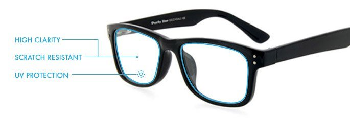 Only a handful of online glasses retailers can accommodate high prescriptions, multifocals or prescription sunglasses.