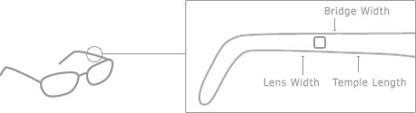 Measurements Learn More
